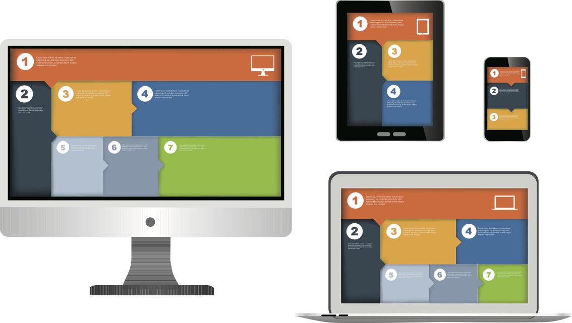 Google favorecerá a sitios responsive en búsquedas desde tabletas y móviles.
