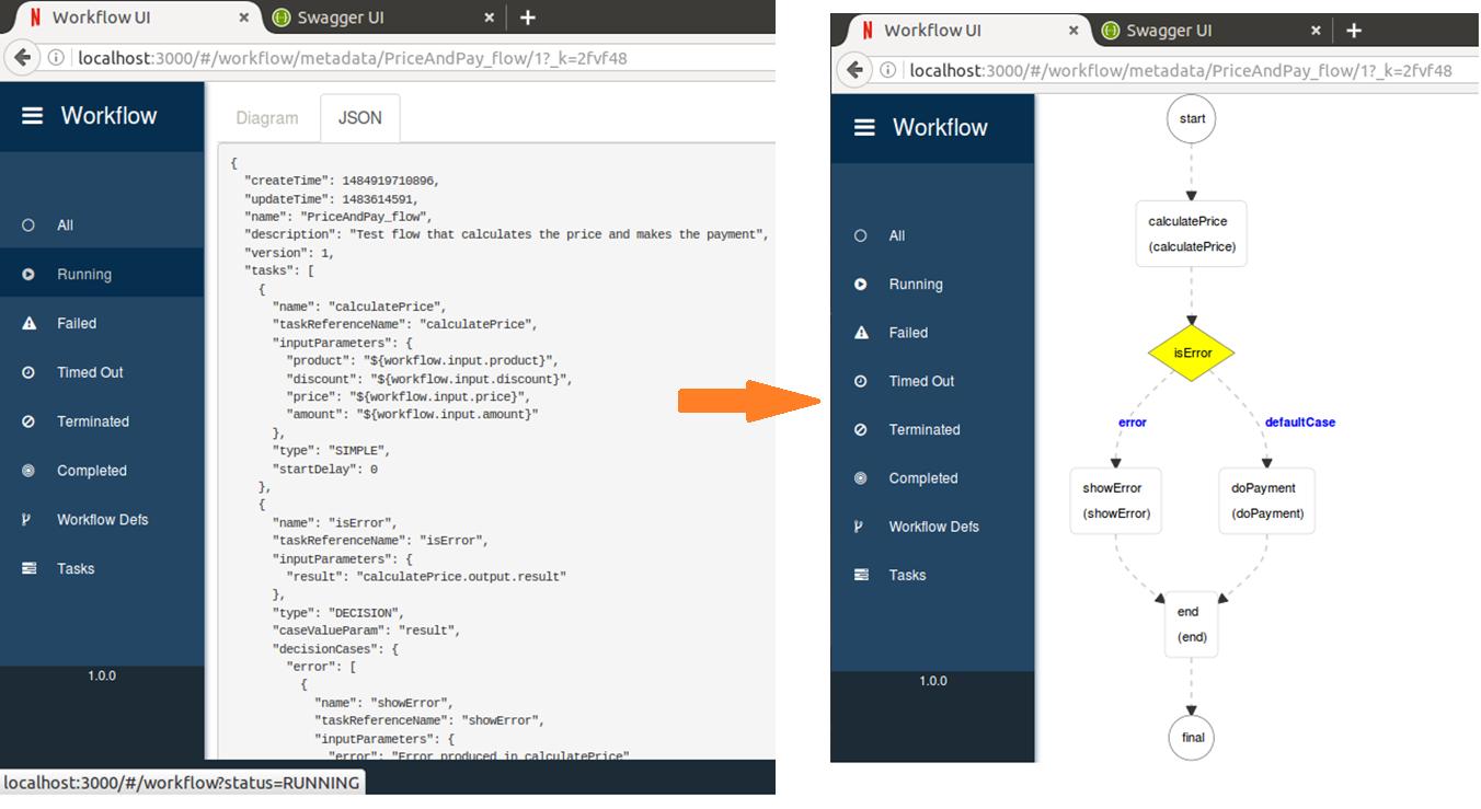 Flujo en formato JSON y ejemplo del Visor de Workflows