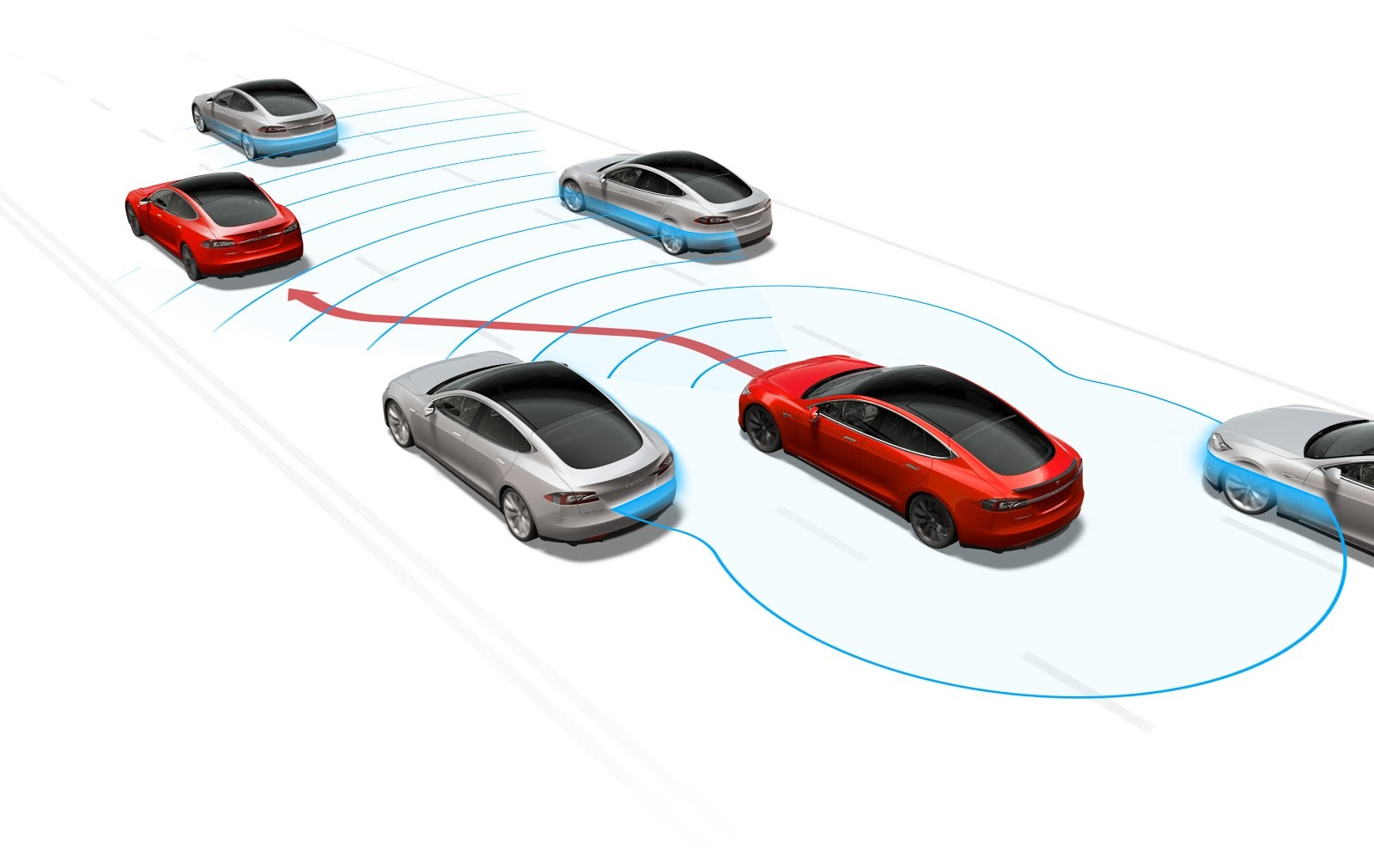 Funcionamiento esquemático del Autopilot de Tesla