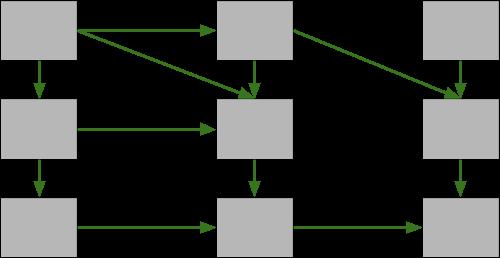 Si se eliminan los servicios de negocio, la propia topología de conectividad se hace patente.